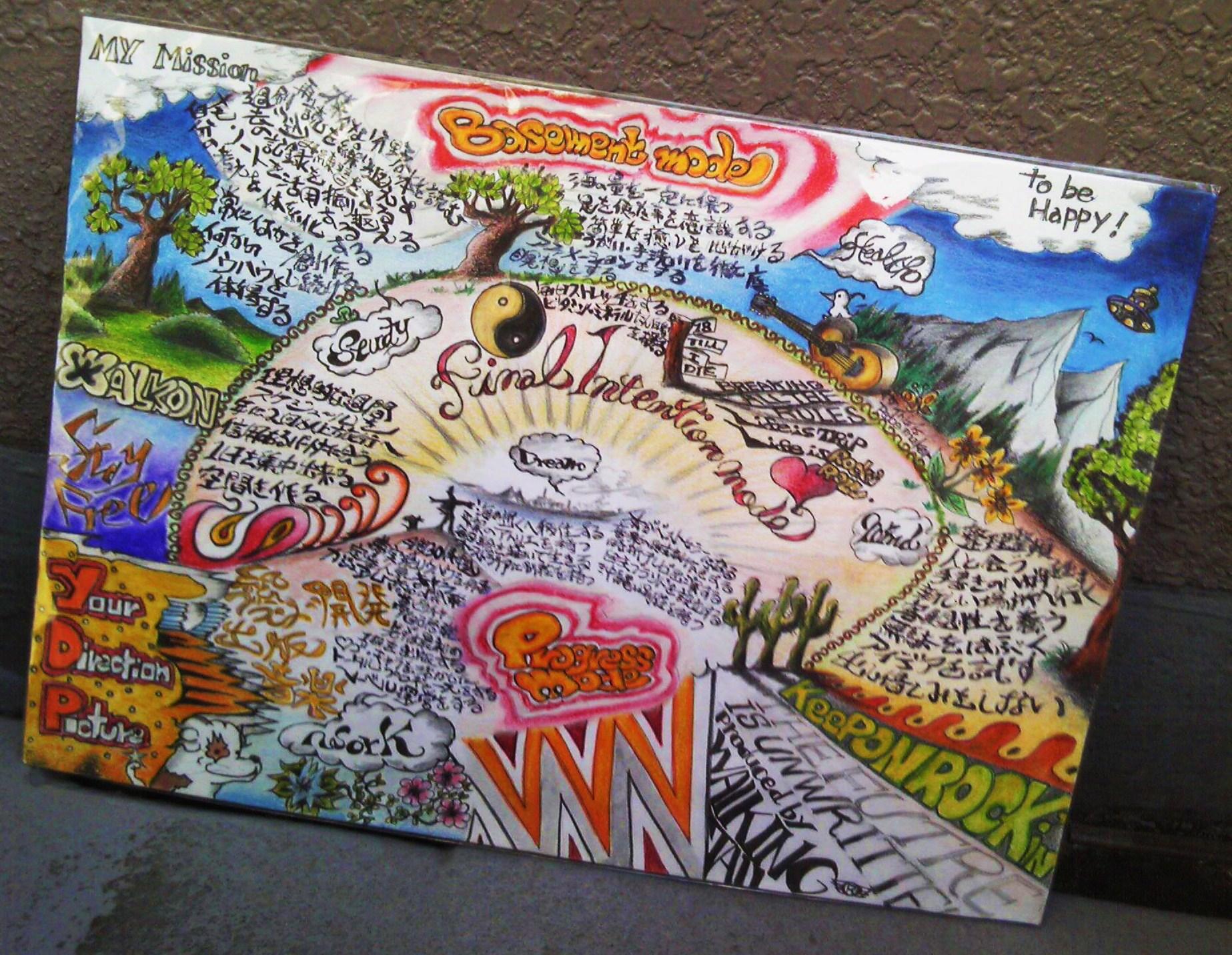 アナタの個人的な目標・クレド・スローガンを、一枚の絵にします。