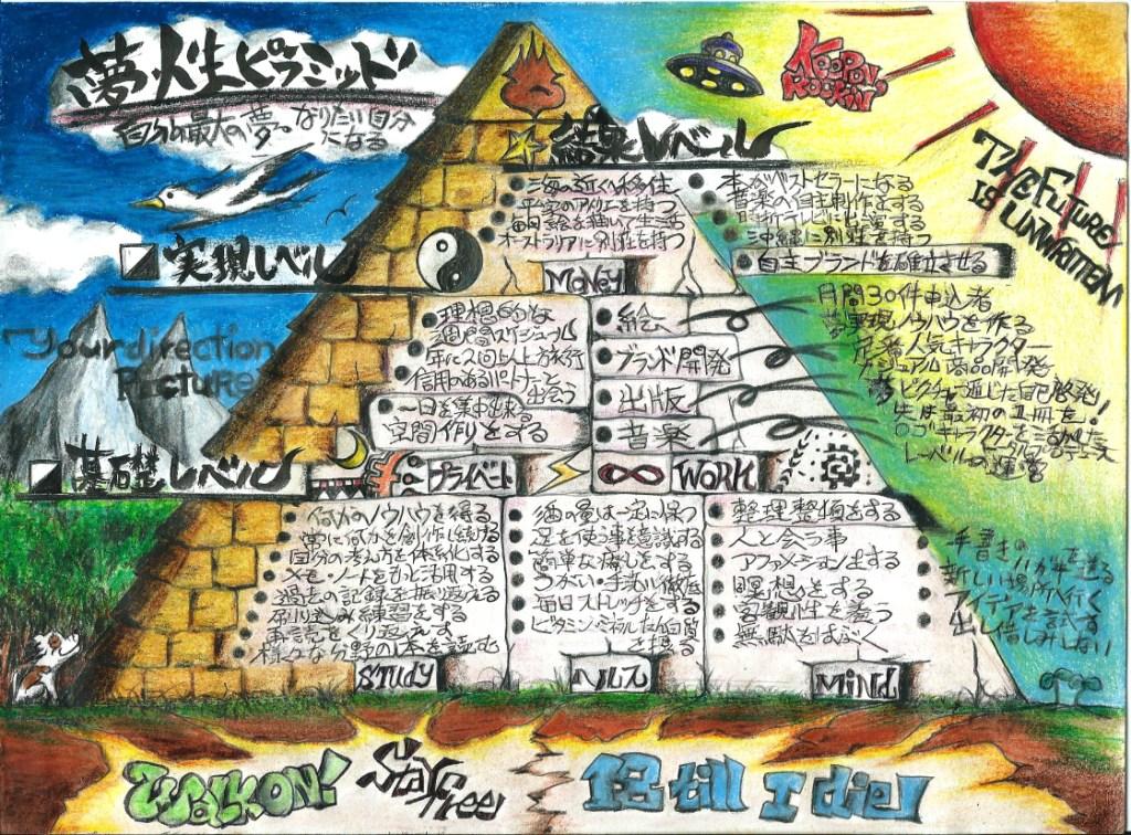 夢ピクチャー;My mission ピラミッドタイプ